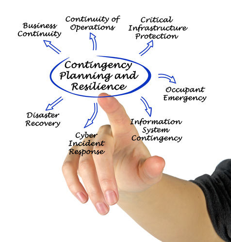 How technology can help make your business more resilient?