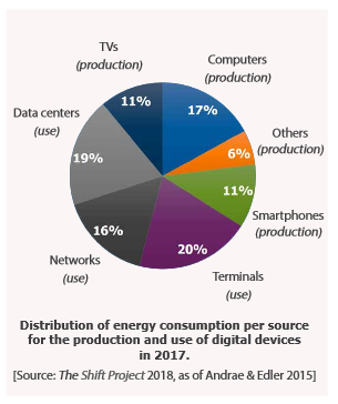 ICT Green EnergyConsumption Greening your ICT – Small Business ICT and the Environment