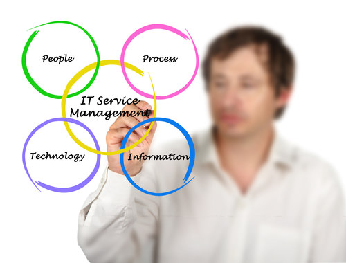 ManDrawingVennDiagramOf ITServicesManagement What does the digital skills gap mean for small businesses?